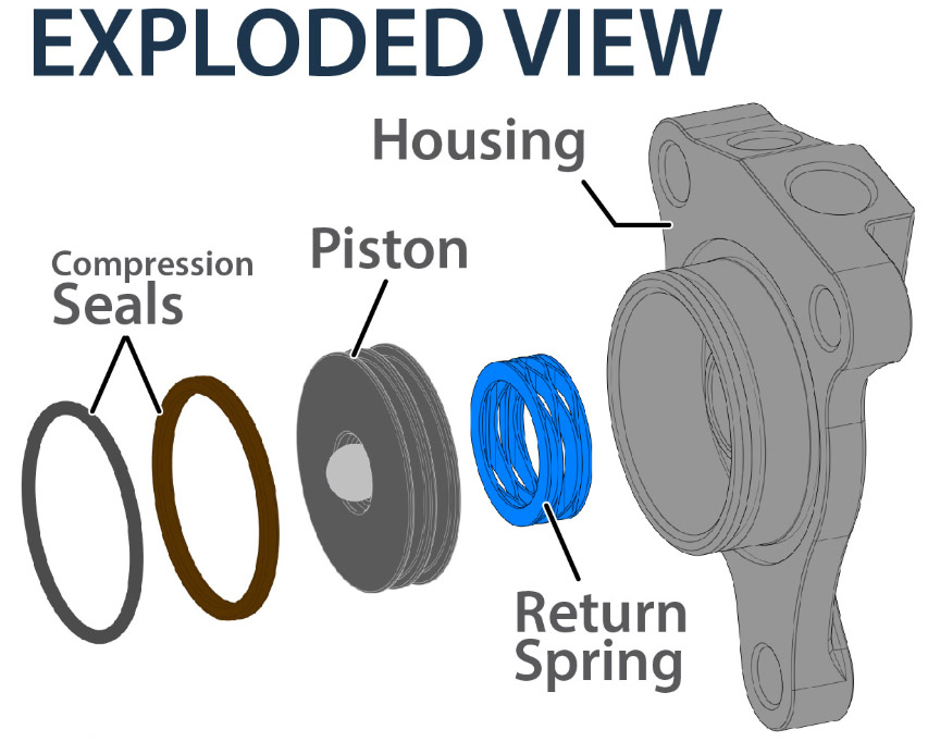 Slave Cylinder Exploded View