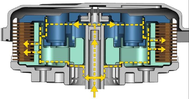Rekluse Billet Component Oil Flow - Core Technology